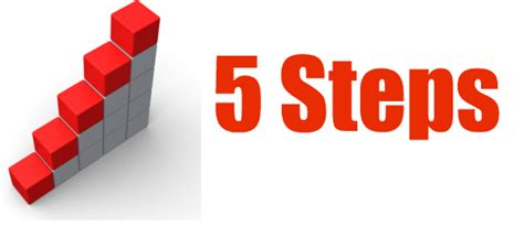 YOUR DIVORCE IS COMPLETED IN 5 STEPS - $95 to START - PayAsYouGo Payment Plan